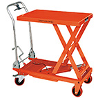 Folding Handle Scissor Lift Tables with Quick Lift Pump