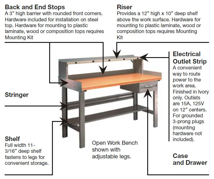 Workbenches: Everything You Need to Know